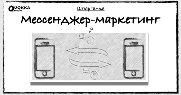 Мессенджер-маркетинг