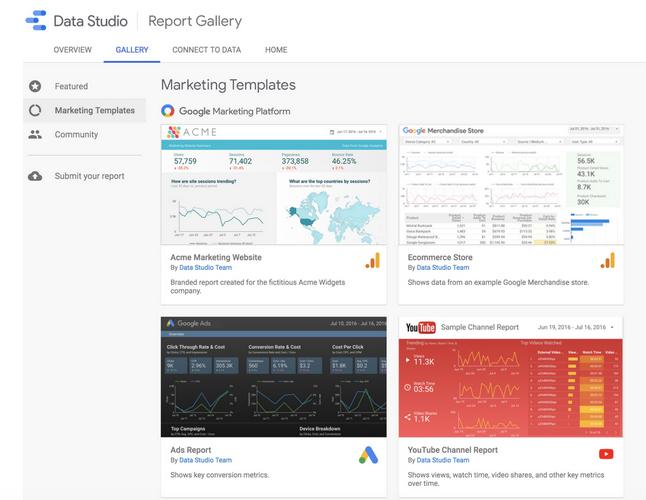 Новые шаблоны Google Data Studio