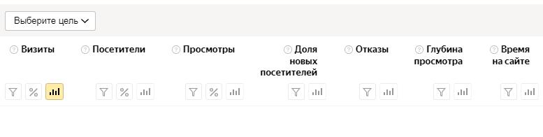 Фильтры Яндекс.Метрики