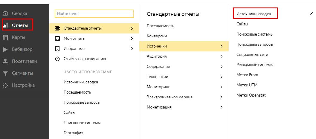 Источники Яндекс.Метрика