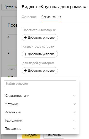 Сегментация круговой диаграммы в Яндекс.Метрике