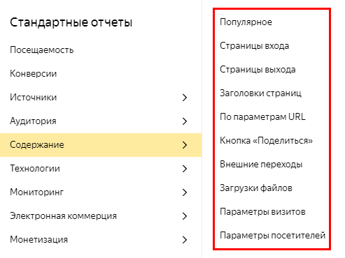 Содержание Яндекс.Метрика