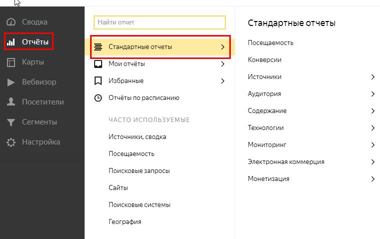 Стандартные отчёты в Яндекс.Метрике