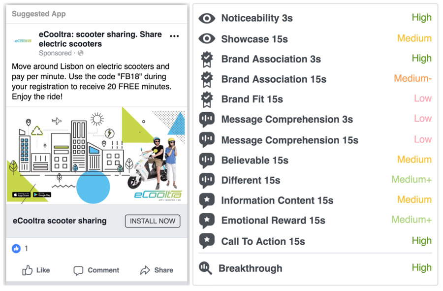 Facebook Ads Creative Compass