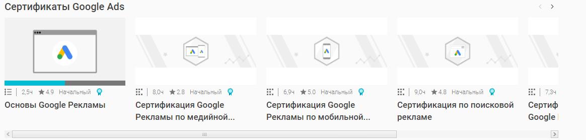 Экзамены Google Ads по углублённым темам