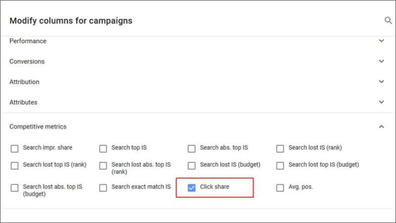 Google ads click share