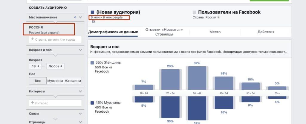 Россия stats