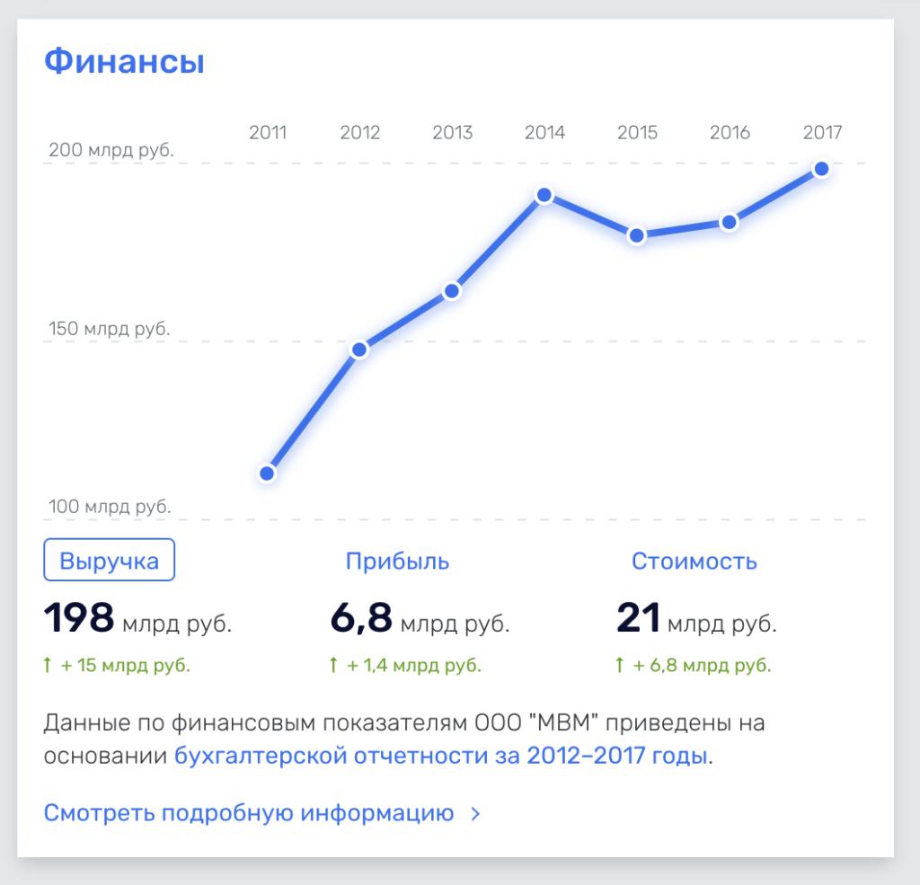 rusprofile конкуренты.png
