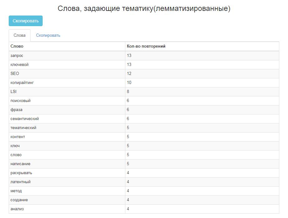 Парсинг подсветок Яндекса и сбор тематических слов от Арсенкина