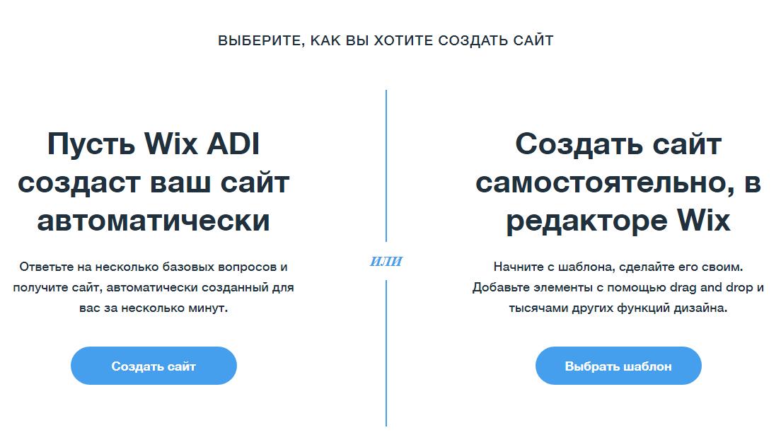 Варианты создания сайта на Wix