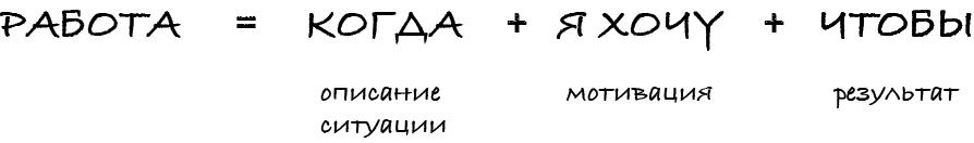 Формула JTBD