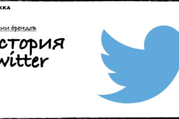 История Twitter