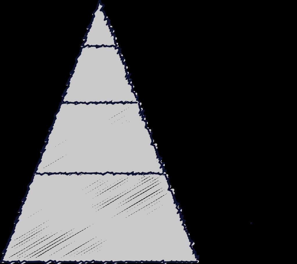 Пирамида анализа бизнеса