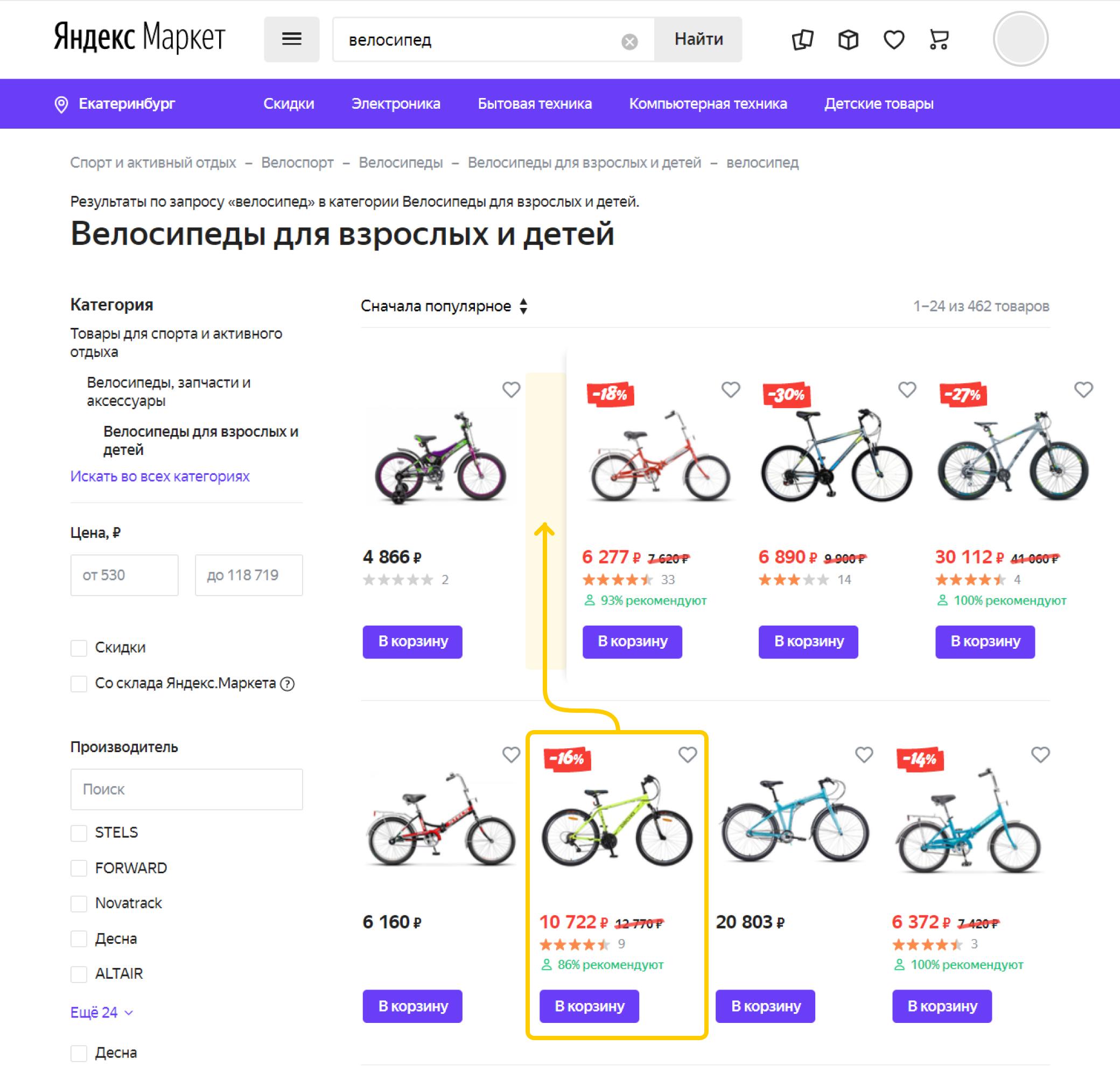 «Яндекс.Маркет» анонсировал рекламные стратегии для продвижения товаров