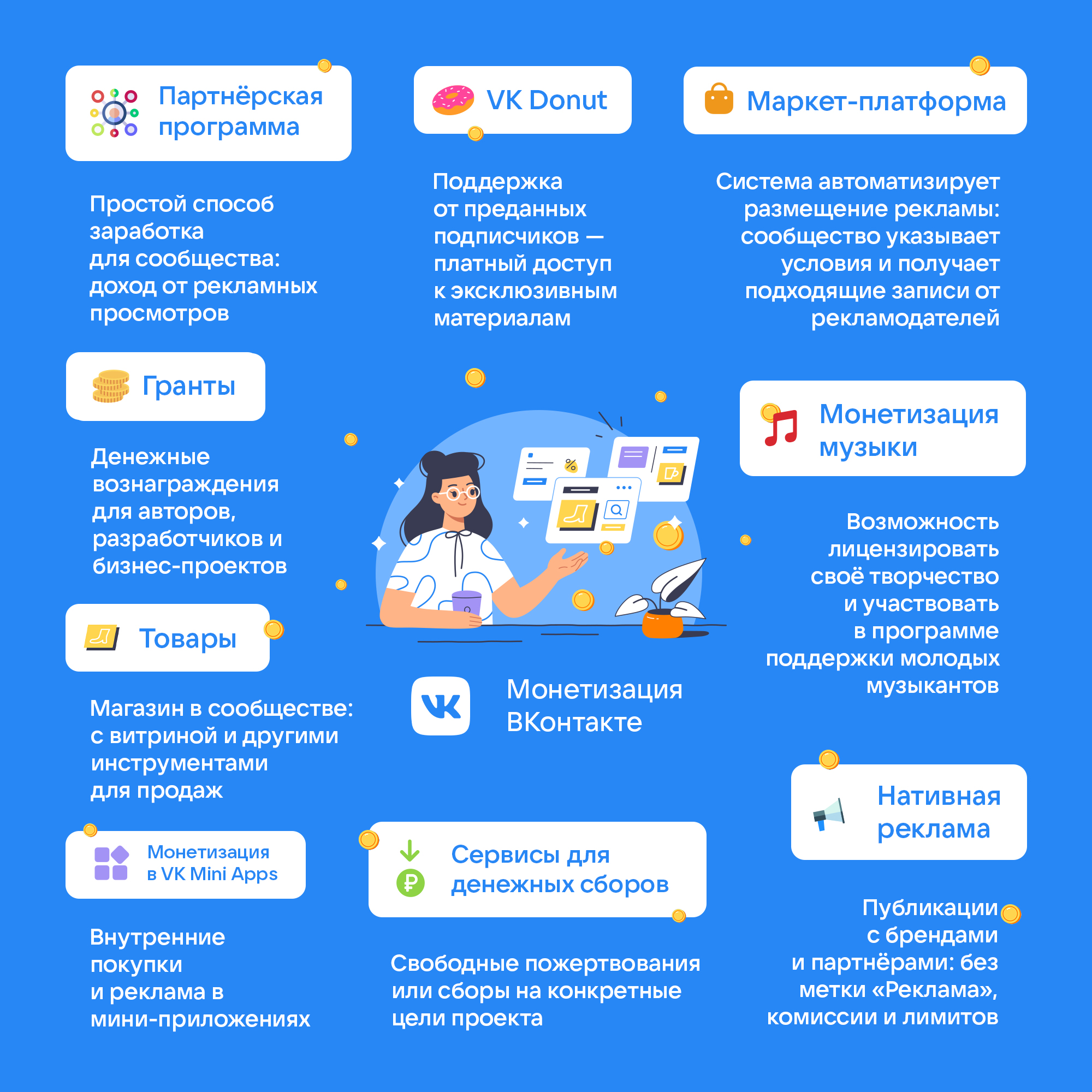 «ВКонтакте» запустит единую платформу монетизации для создателей контента