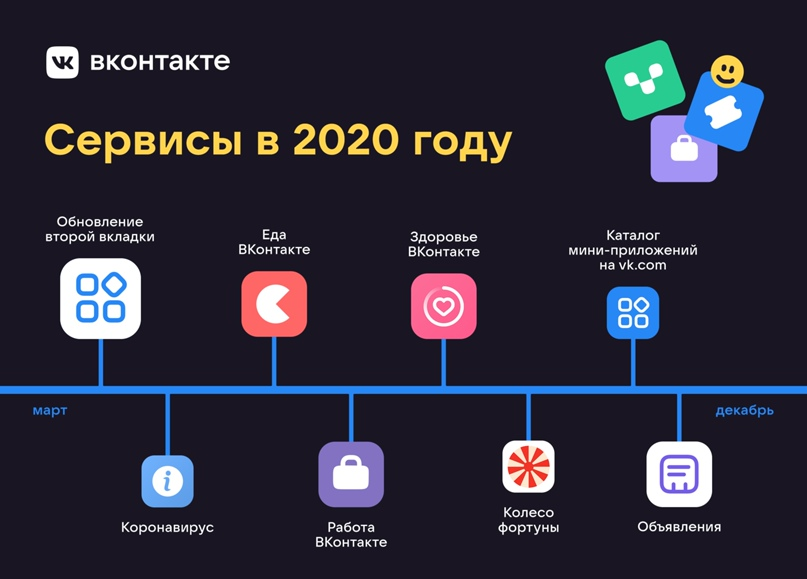Новые сервисы VK Mini Apps в 2020