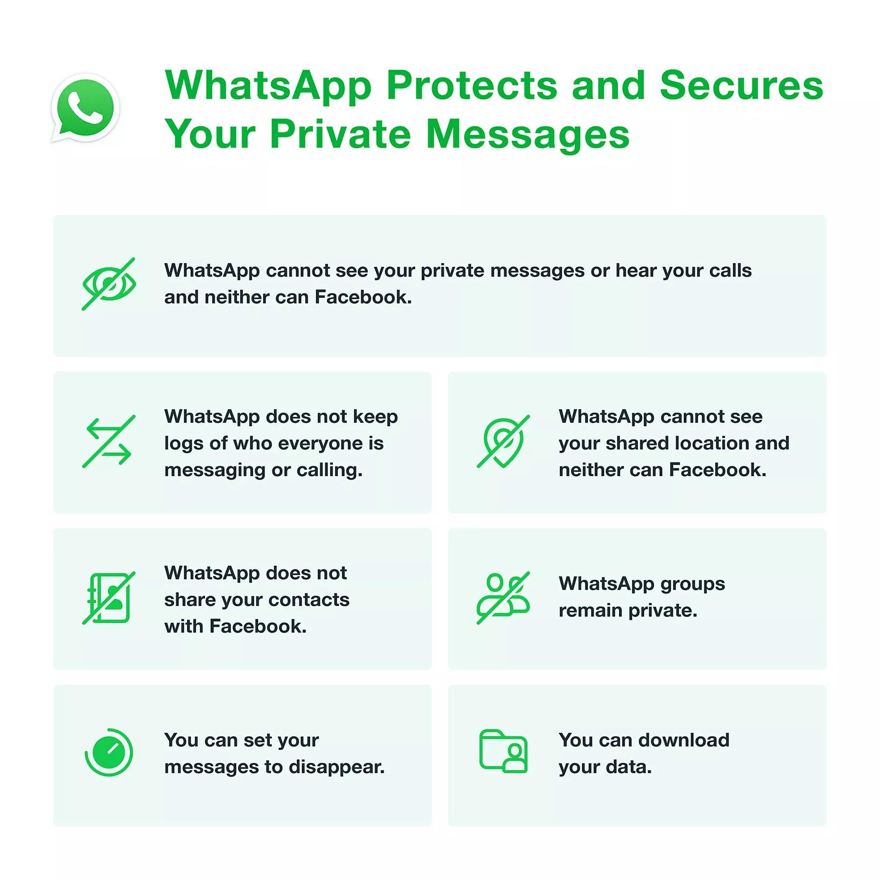 WhatsApp пояснил, какими данными он не будет делиться с Facebook