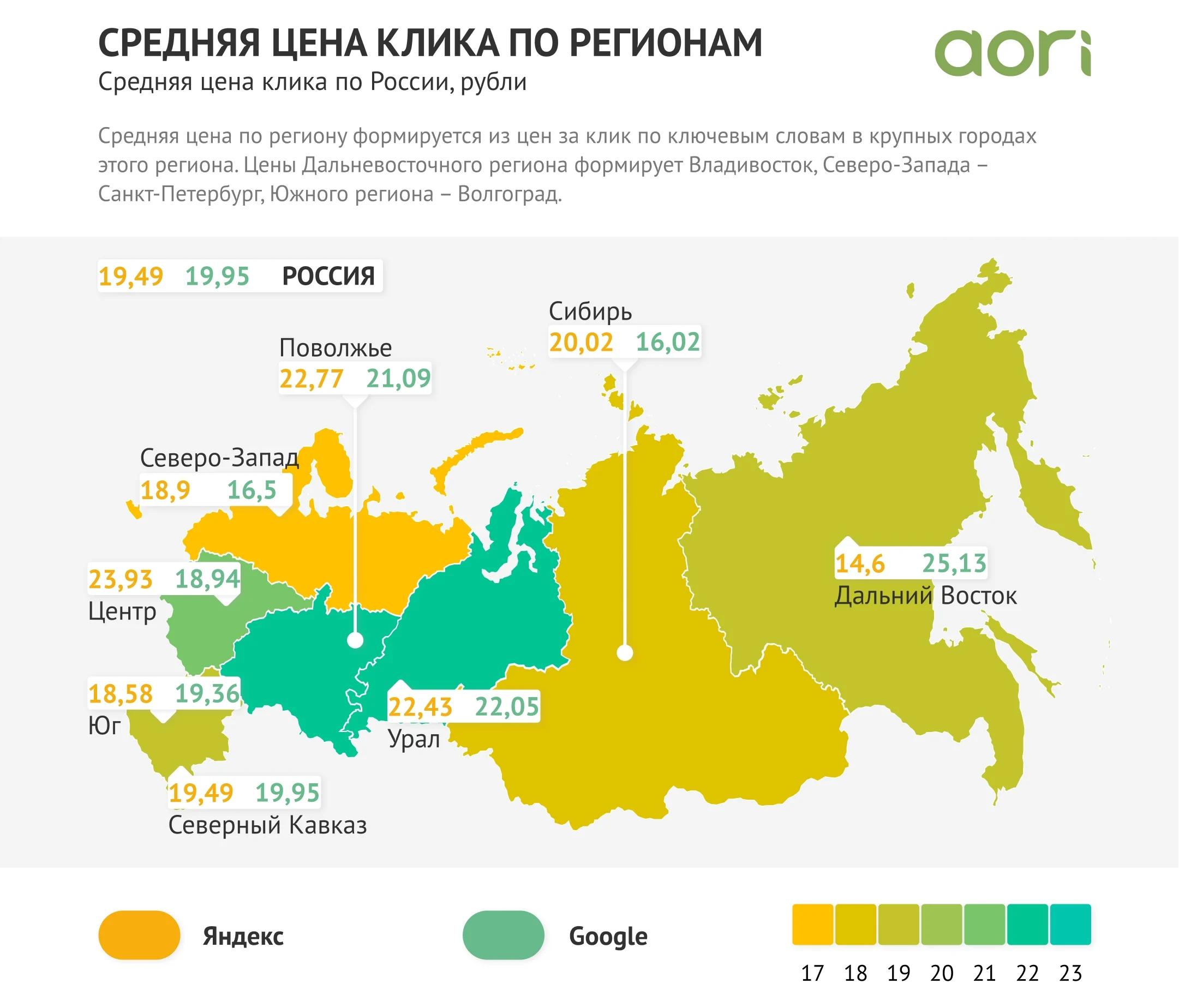 Средняя цена клика по регионам в 2020