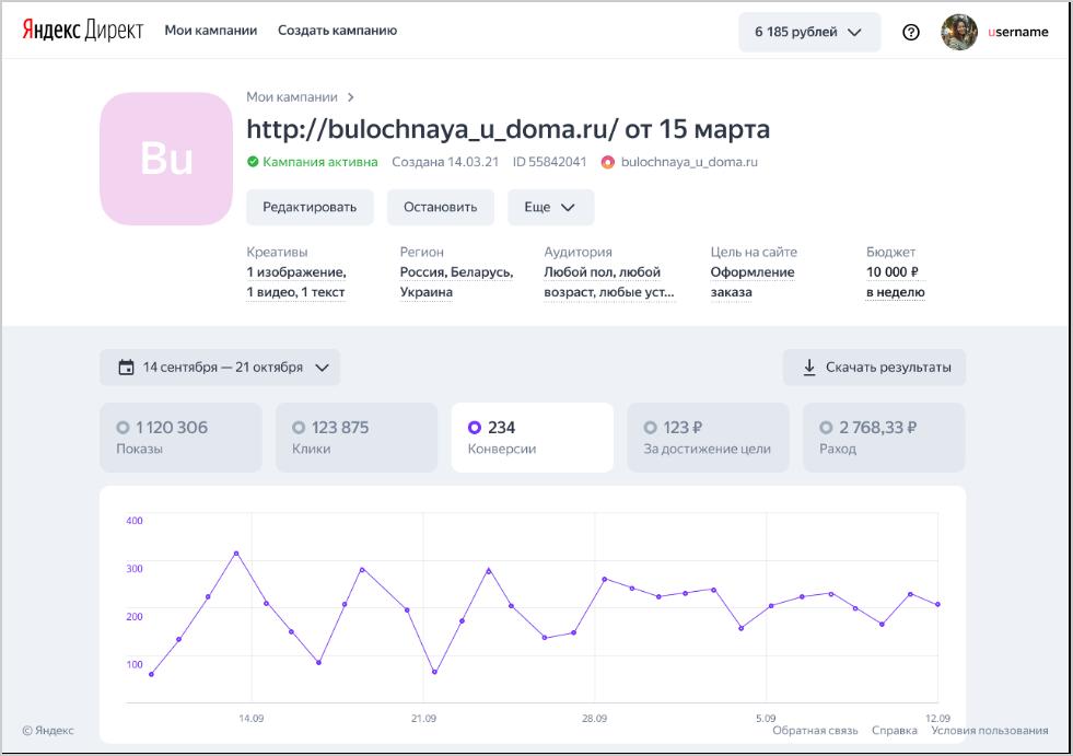 «Яндекс.Директ» тестирует «Мастера кампаний» для простого запуска рекламы