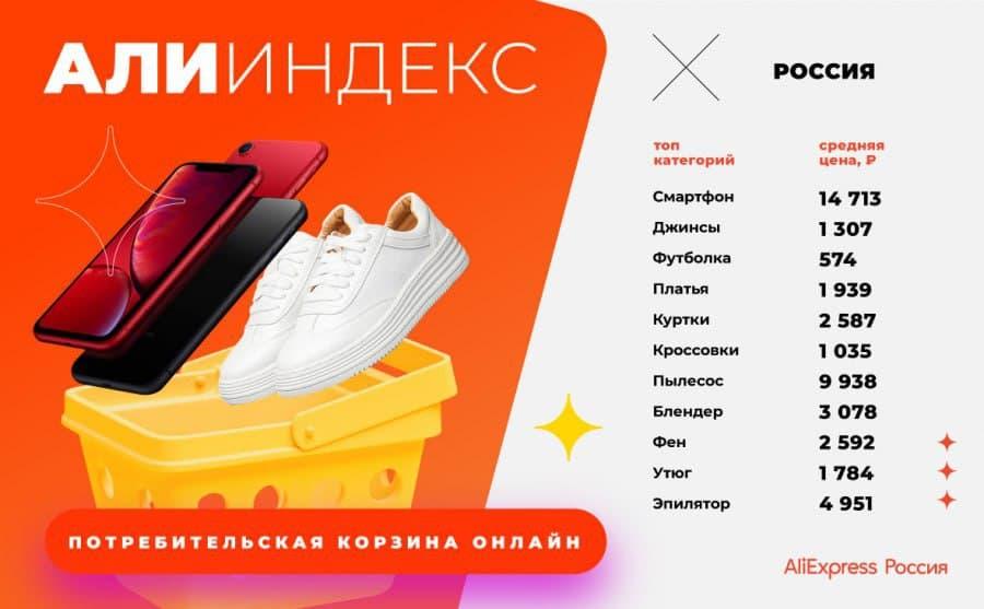 AliExpress Россия опубликовала потребительскую онлайн-корзину за 2020 год