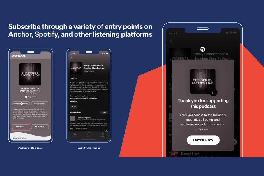 Spotify запустил платные подписки на подкасты