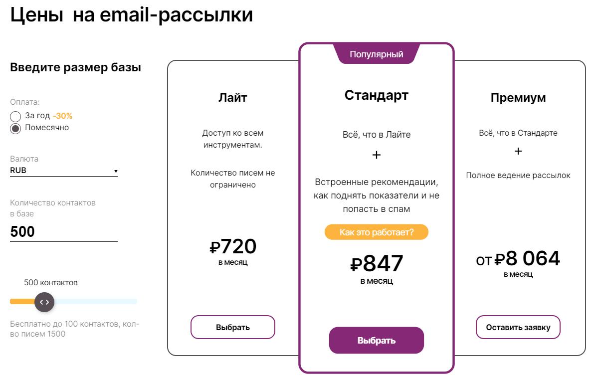 Стоимость email-рассылок
