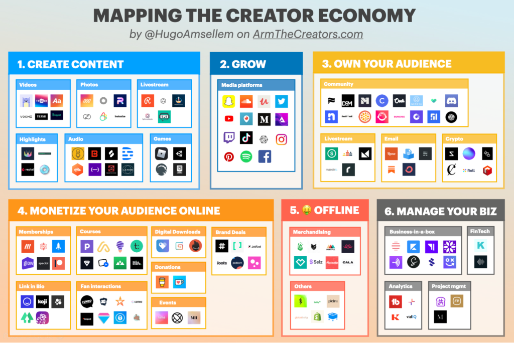 Creator-Economy-Market-Map-1